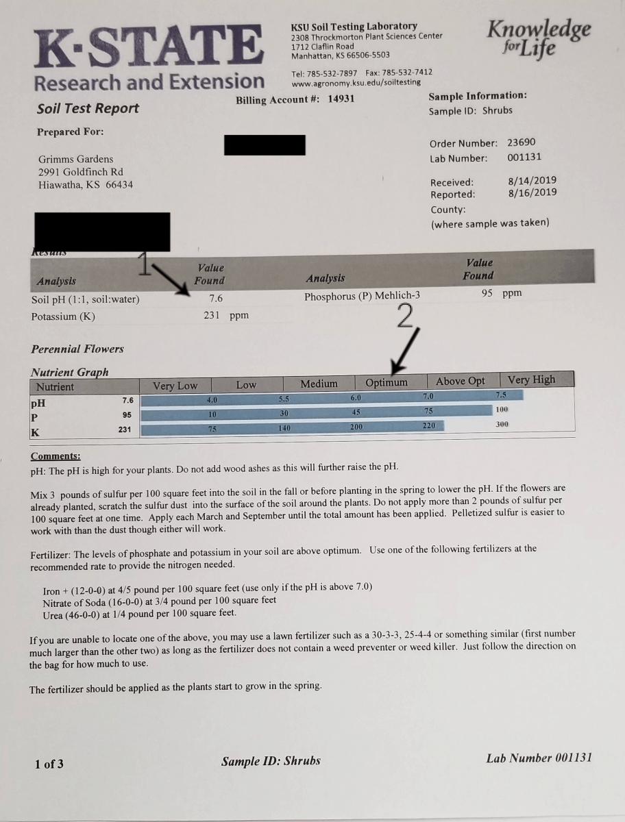 K-State soil test result